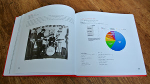 Pages 106/107 Part 8: The Music - Please Please Me (LP)